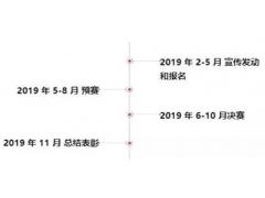 深圳市罗湖区第十届职工技术比武大会